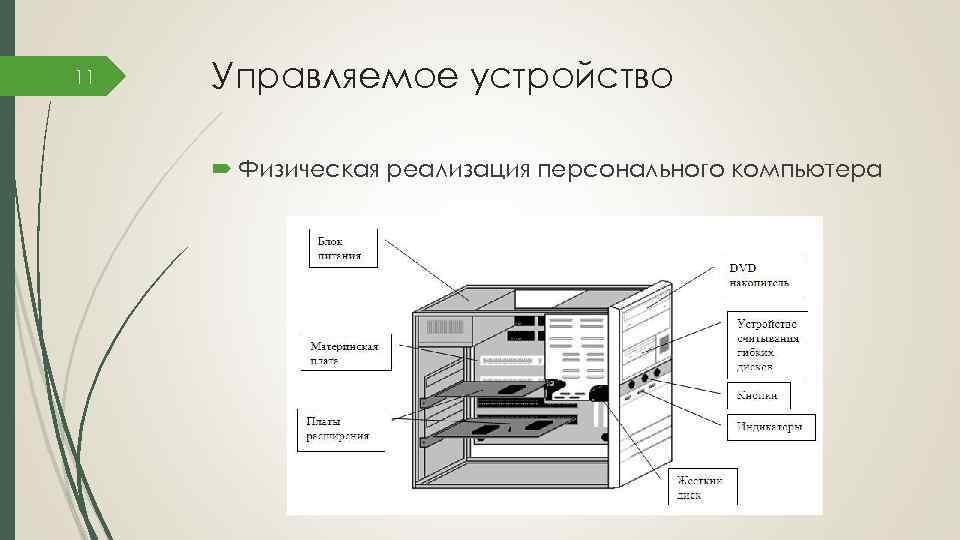 11 Управляемое устройство Физическая реализация персонального компьютера