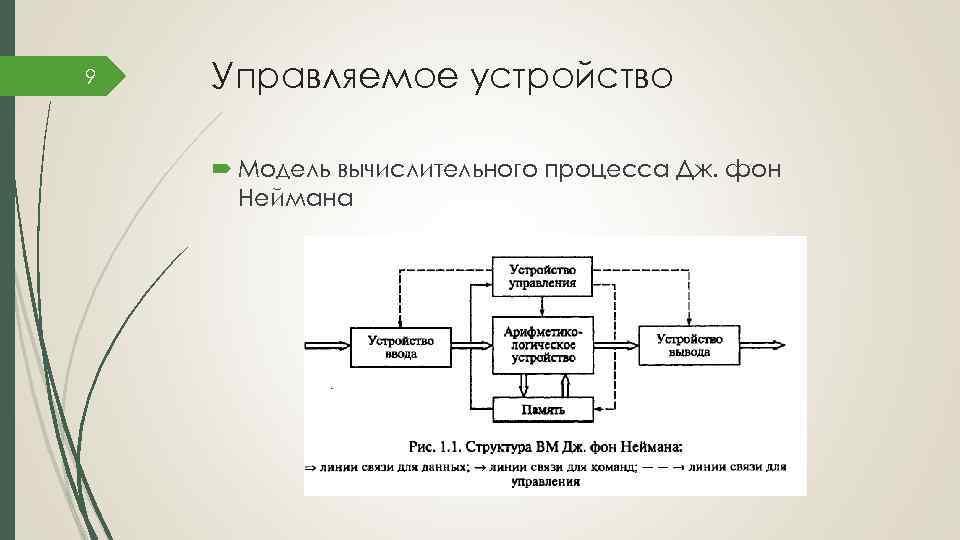 9 Управляемое устройство Модель вычислительного процесса Дж. фон Неймана