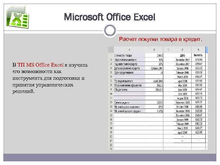 Microsoft Office Excel Расчет покупки товара в кредит. В ТП MS Office Excel я