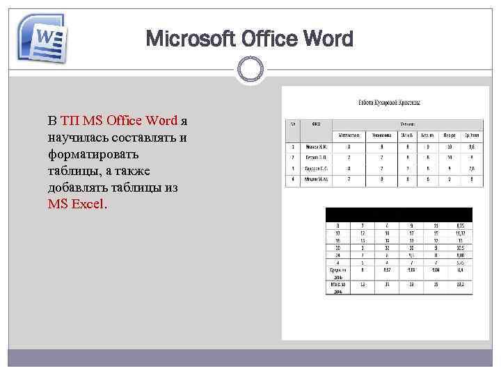 Microsoft Office Word В ТП MS Office Word я научилась составлять и форматировать таблицы,