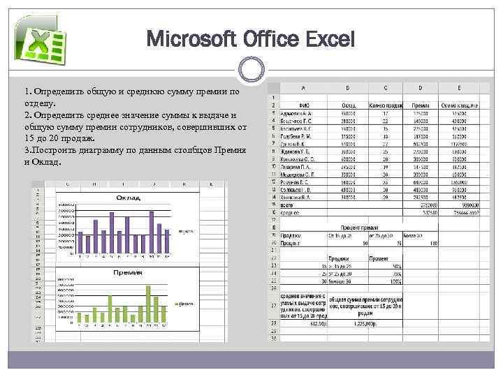 Microsoft Office Excel 1. Определить общую и среднюю сумму премии по отделу. 2. Определить