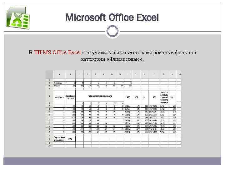 Microsoft Office Excel В ТП MS Office Excel я научилась использовать встроенные функции категории