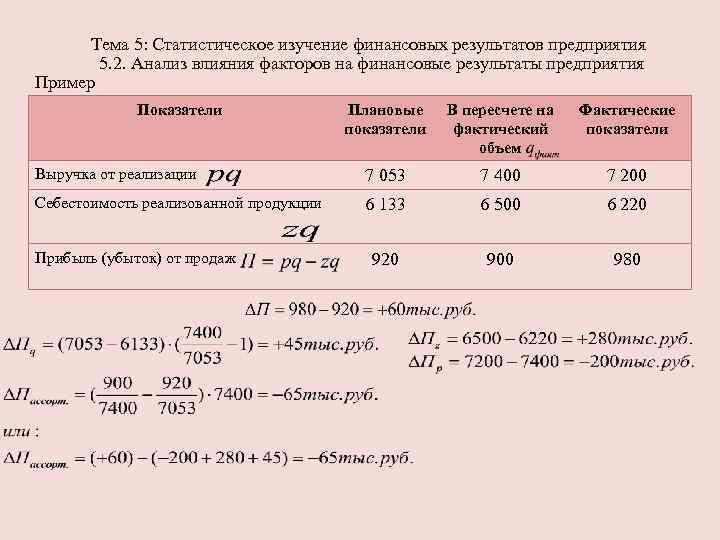 Тема 5: Статистическое изучение финансовых результатов предприятия 5. 2. Анализ влияния факторов на финансовые