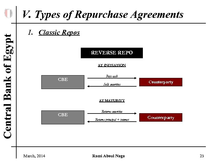 Central Bank of Egypt V. Types of Repurchase Agreements 1. Classic Repos REVERSE REPO