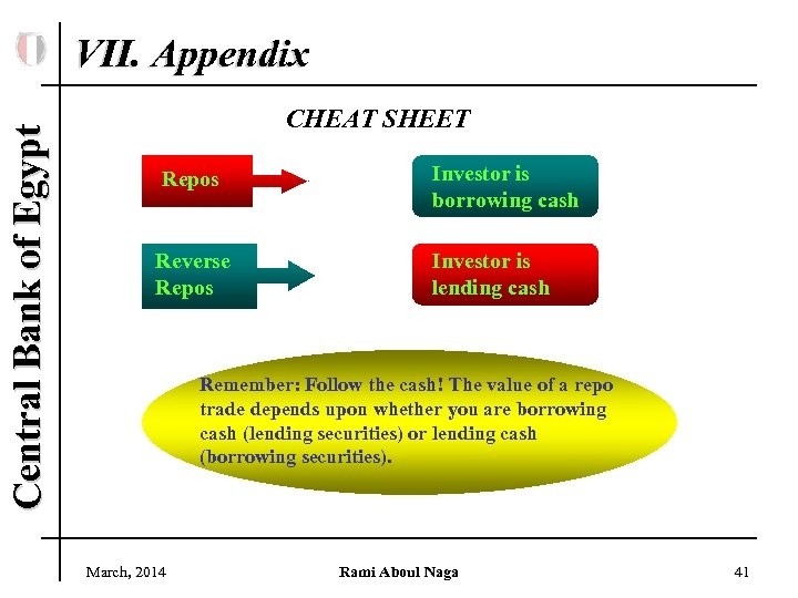 Central Bank of Egypt VII. Appendix CHEAT SHEET Repos Investor is borrowing cash Reverse