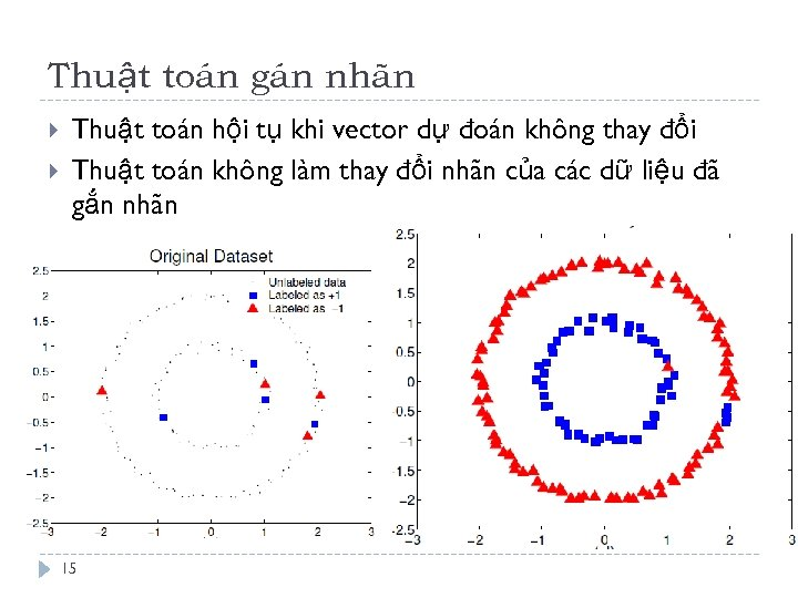 Thuật toán gán nhãn Thuật toán hội tụ khi vector dự đoán không thay