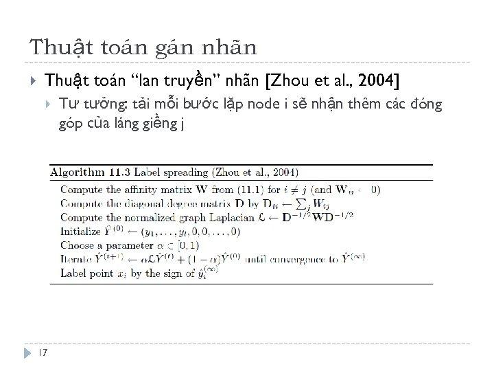 """Thuật toán gán nhãn Thuật toán """"lan truyền"""" nhãn [Zhou et al. , 2004]"""