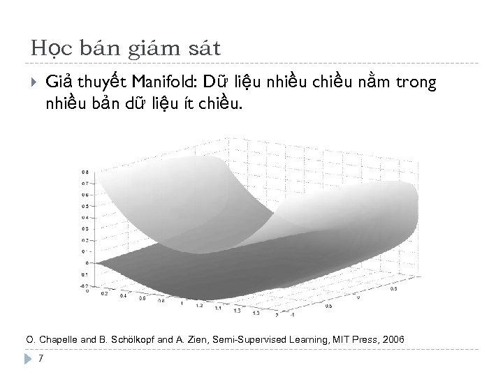 Học bán giám sát Giả thuyết Manifold: Dữ liệu nhiều chiều nằm trong nhiều