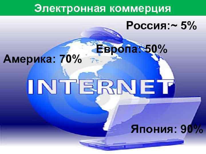 Электронная коммерция Россия: ~ 5% Америка: 70% Европа: 50% Япония: 90%