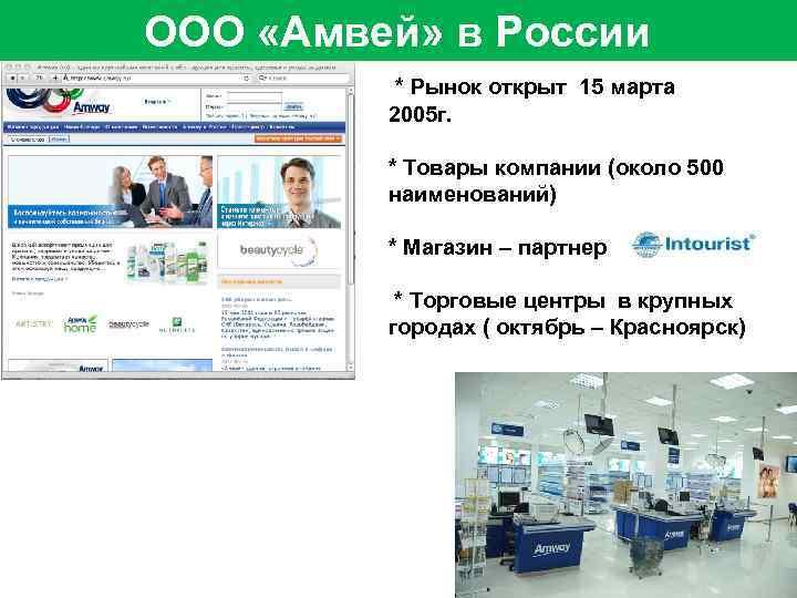 ООО «Амвей» в России * Рынок открыт 15 марта 2005 г. * Товары компании