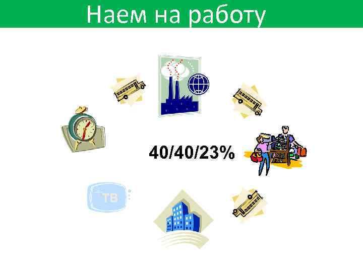 Наем на работу 40/40/23% ТВ