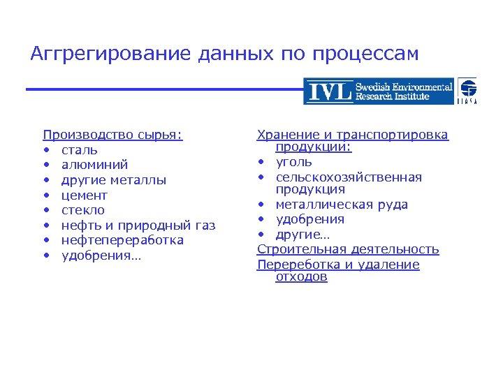 Аггрегирование данных по процессам Производство сырья: • сталь • алюминий • другие металлы •
