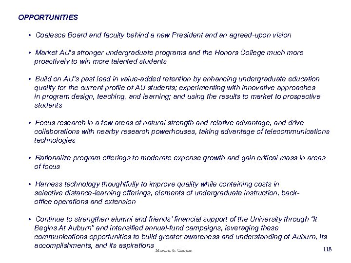 OPPORTUNITIES • Coalesce Board and faculty behind a new President and an agreed-upon vision