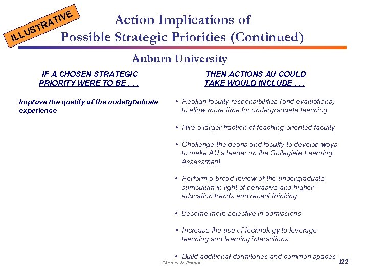 E ST U ILL Action Implications of Possible Strategic Priorities (Continued) IV AT R