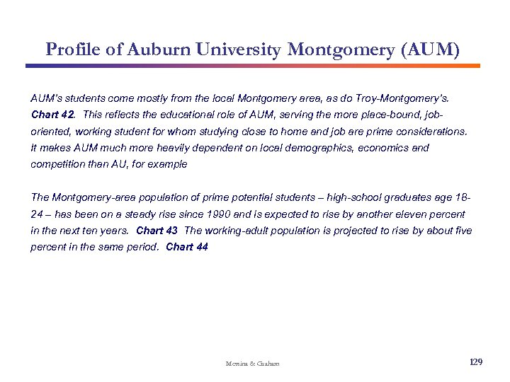 Profile of Auburn University Montgomery (AUM) AUM's students come mostly from the local Montgomery