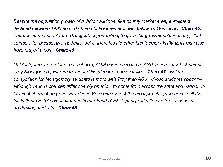 Despite the population growth of AUM's traditional five-county market area, enrollment declined between 1995