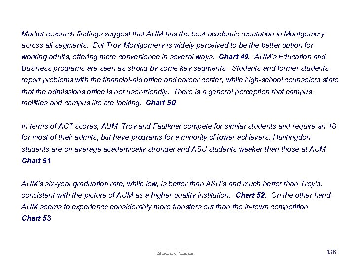 Market research findings suggest that AUM has the best academic reputation in Montgomery across