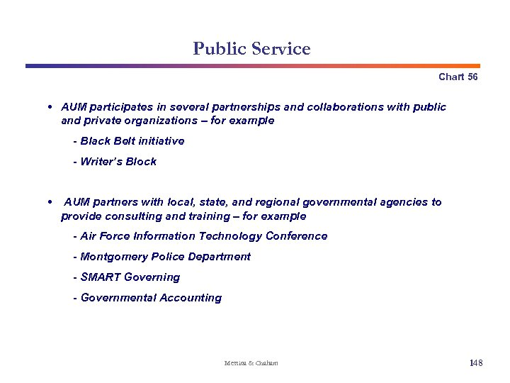 Public Service Chart 56 • AUM participates in several partnerships and collaborations with public