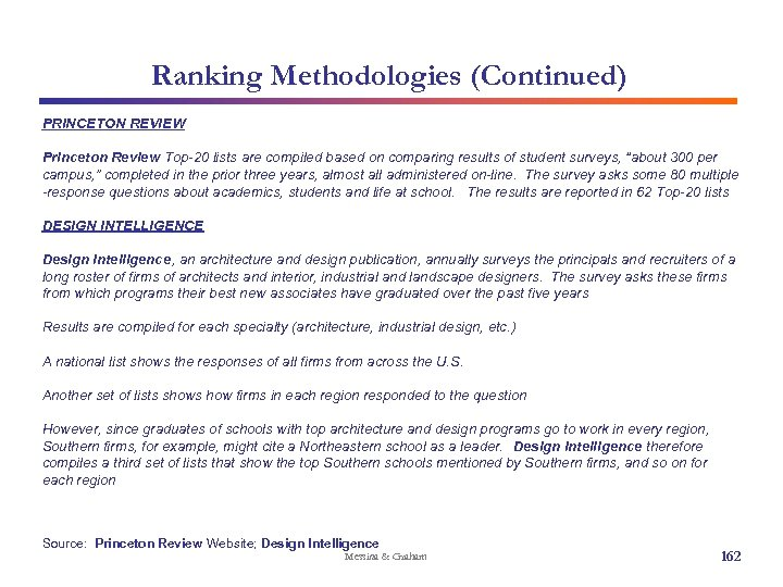 Ranking Methodologies (Continued) PRINCETON REVIEW Princeton Review Top-20 lists are compiled based on comparing