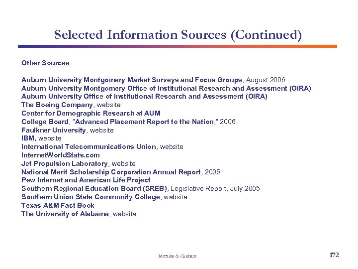 Selected Information Sources (Continued) Other Sources Auburn University Montgomery Market Surveys and Focus Groups,