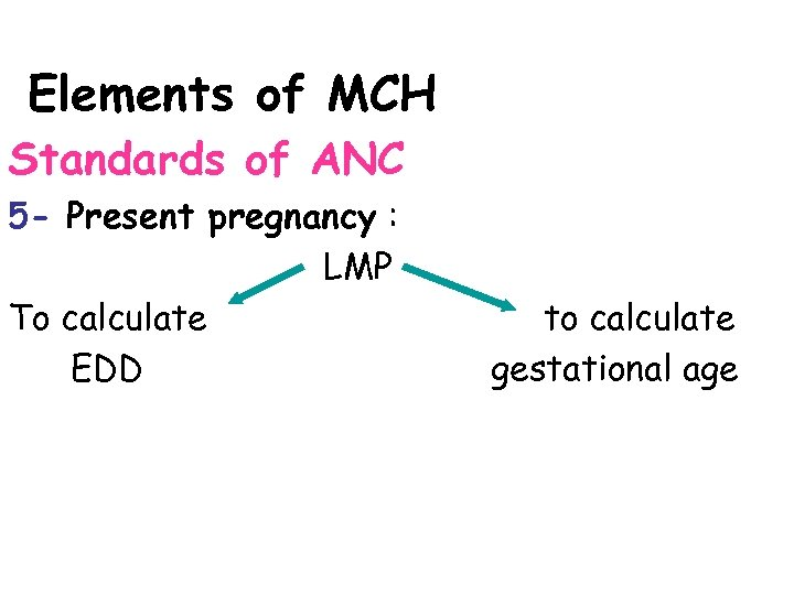 Elements of MCH Standards of ANC 5 - Present pregnancy : LMP To calculate