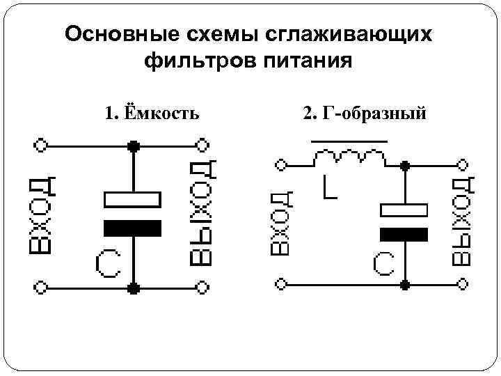 Основные схемы сглаживающих фильтров питания 1. Ёмкость 2. Г-образный