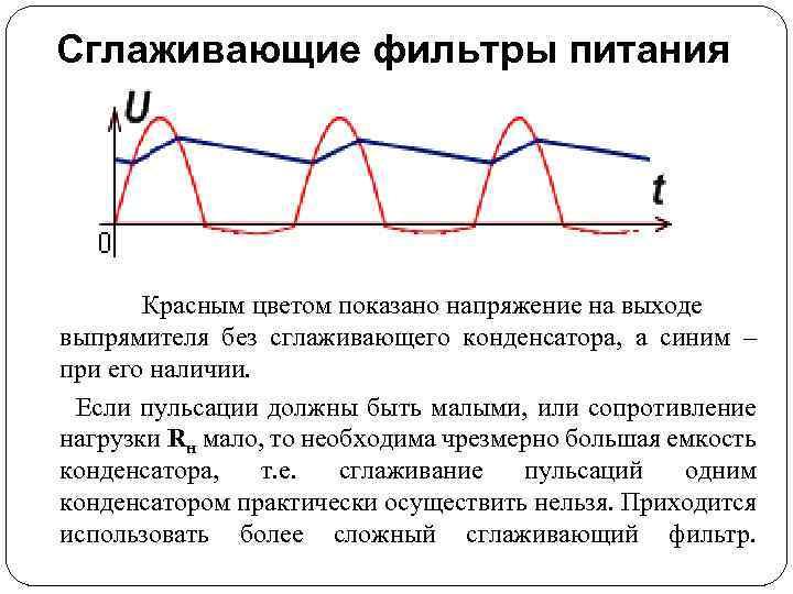 Сглаживающие фильтры питания Красным цветом показано напряжение на выходе выпрямителя без сглаживающего конденсатора, а