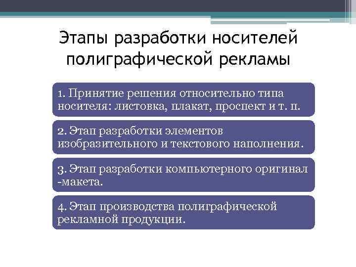 Этапы разработки носителей полиграфической рекламы 1. Принятие решения относительно типа носителя: листовка, плакат, проспект