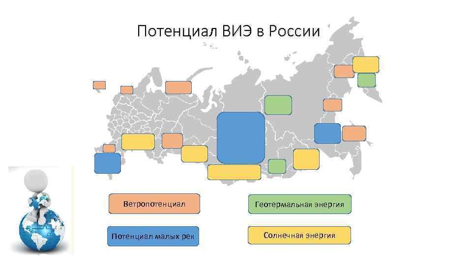 Потенциал ВИЭ в России Ветропотенциал Геотермальная энергия Потенциал малых рек Солнечная энергия