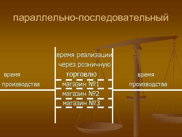 параллельно-последовательный время реализации через розничную время производства торговлю магазин № 1 магазин № 2