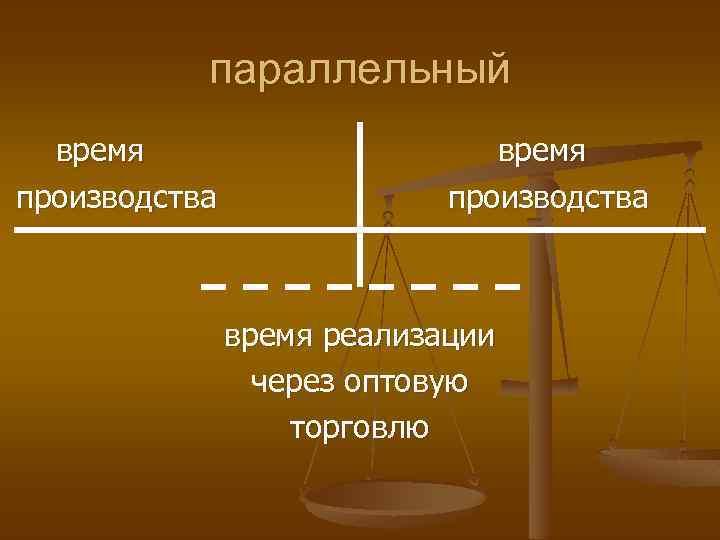 параллельный время производства время реализации через оптовую торговлю