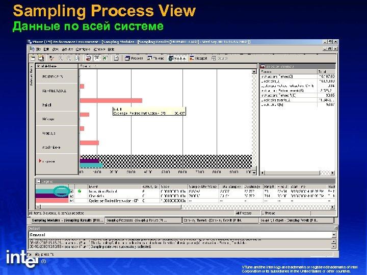 Sampling Process View Данные по всей системе VTune and the Intel logo are trademarks
