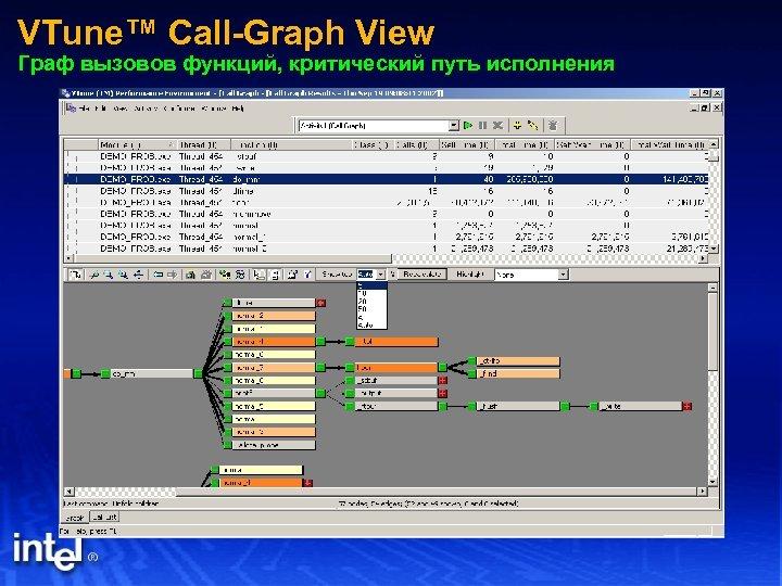 VTune™ Call-Graph View Граф вызовов функций, критический путь исполнения