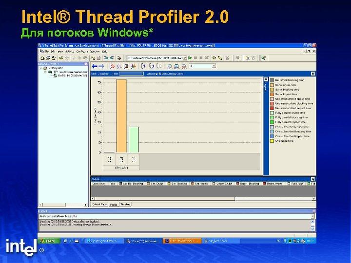 Intel® Thread Profiler 2. 0 Для потоков Windows*