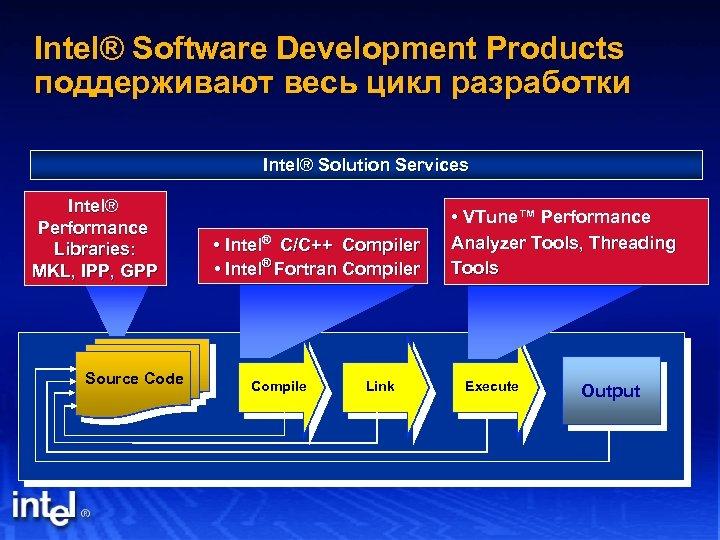 Intel® Software Development Products поддерживают весь цикл разработки Intel® Solution Services Intel® Performance Libraries: