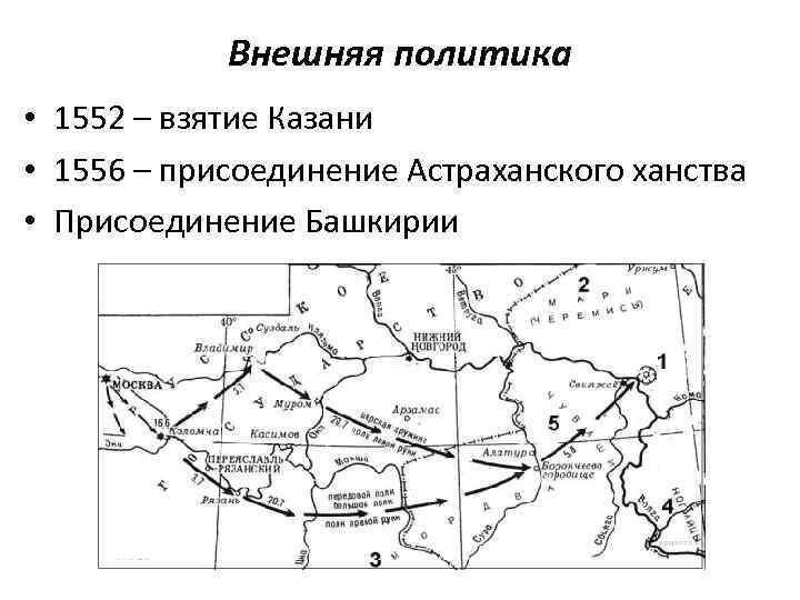 Внешняя политика • 1552 – взятие Казани • 1556 – присоединение Астраханского ханства •