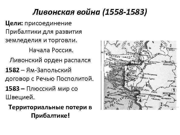 Ливонская война (1558 -1583) Цели: присоединение Прибалтики для развития земледелия и торговли. Начала Россия.
