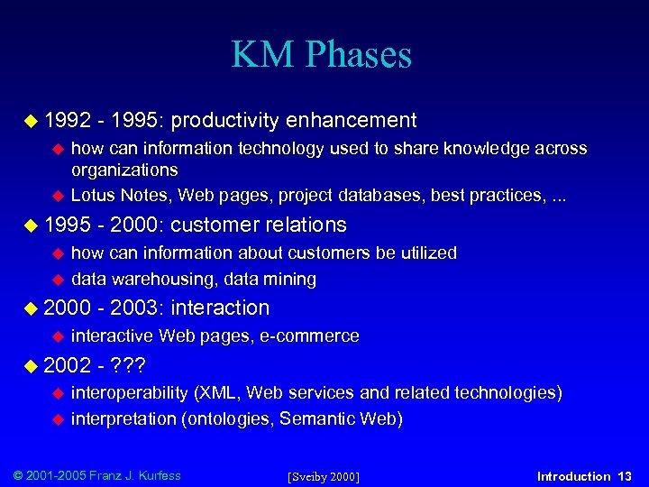 KM Phases u 1992 u u how can information technology used to share knowledge