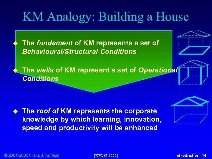 KM Analogy: Building a House u The fundament of KM represents a set of