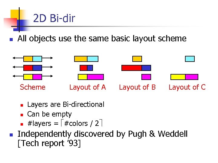 2 D Bi-dir n All objects use the same basic layout scheme Scheme n