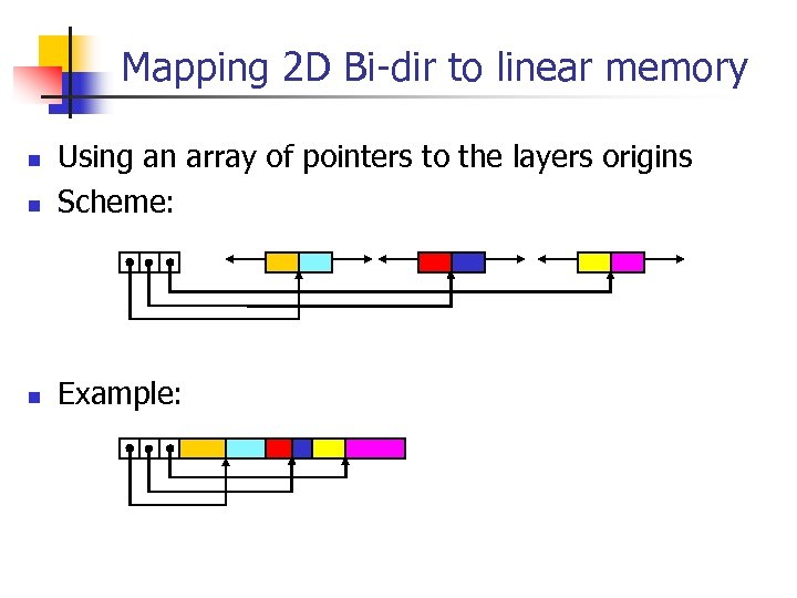 Mapping 2 D Bi-dir to linear memory n Using an array of pointers to