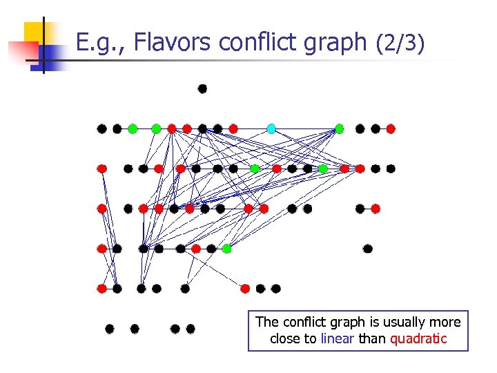 E. g. , Flavors conflict graph (2/3) The conflict graph is usually more close