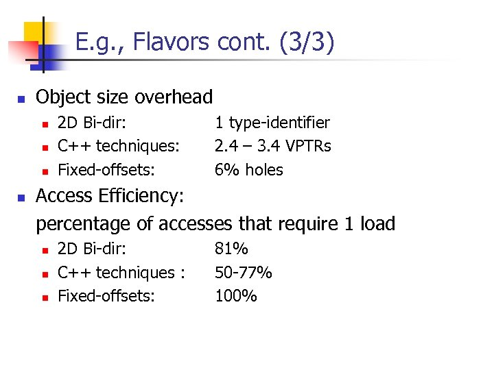 E. g. , Flavors cont. (3/3) n Object size overhead n n 2 D