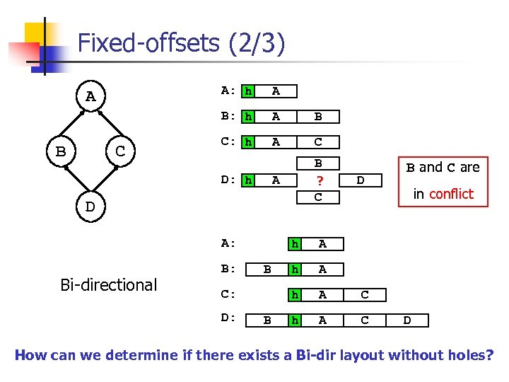Fixed-offsets (2/3) A: h B C A B: h A A B C: h