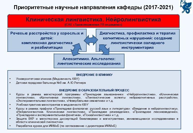 Приоритетные научные направления кафедры (2017 -2021) Клиническая лингвистика. Нейролингвистика (САЕ «Трансляционная 7 П медицина»