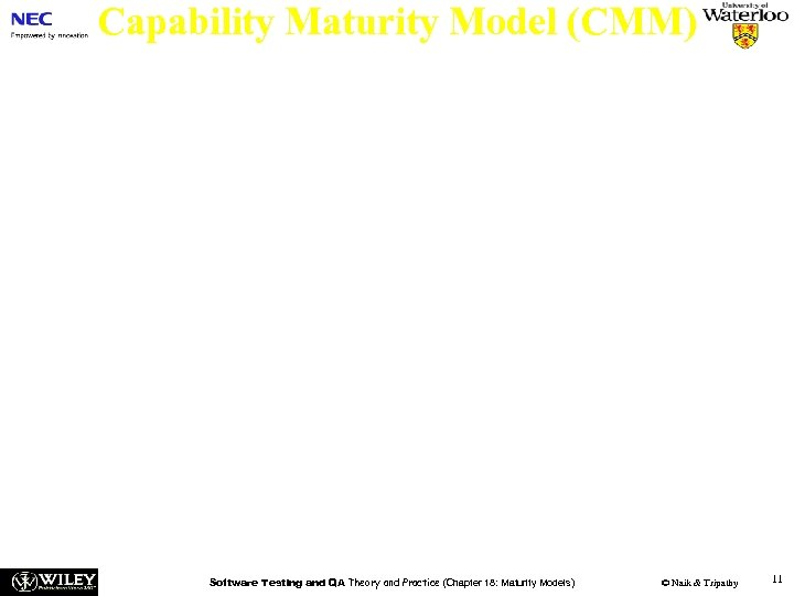 Capability Maturity Model (CMM) n Application of the CMM – For an organization to
