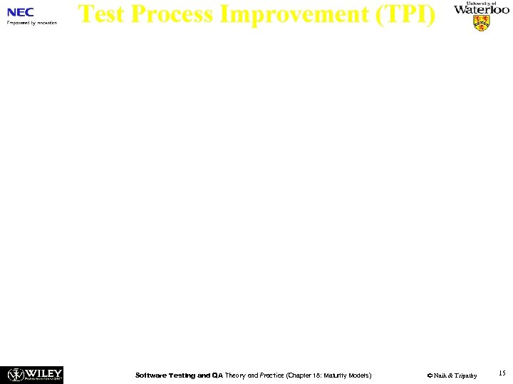 Test Process Improvement (TPI) n A test process needs to be improved for three