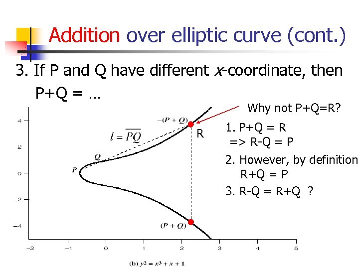 Addition over elliptic curve (cont. ) 3. If P and Q have different x-coordinate,