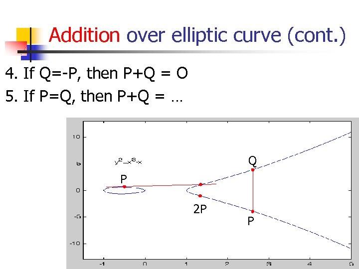 Addition over elliptic curve (cont. ) 4. If Q=-P, then P+Q = O 5.