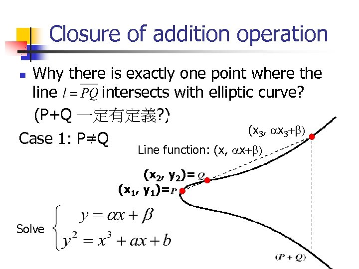 Closure of addition operation Why there is exactly one point where the line intersects